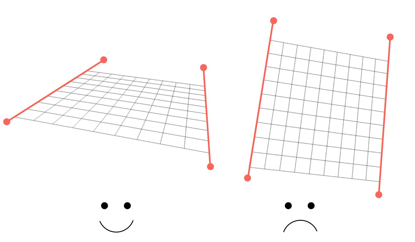 Vanishing point positions